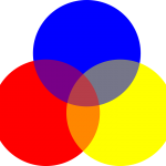 Cuáles son las combinaciones de colores primarios